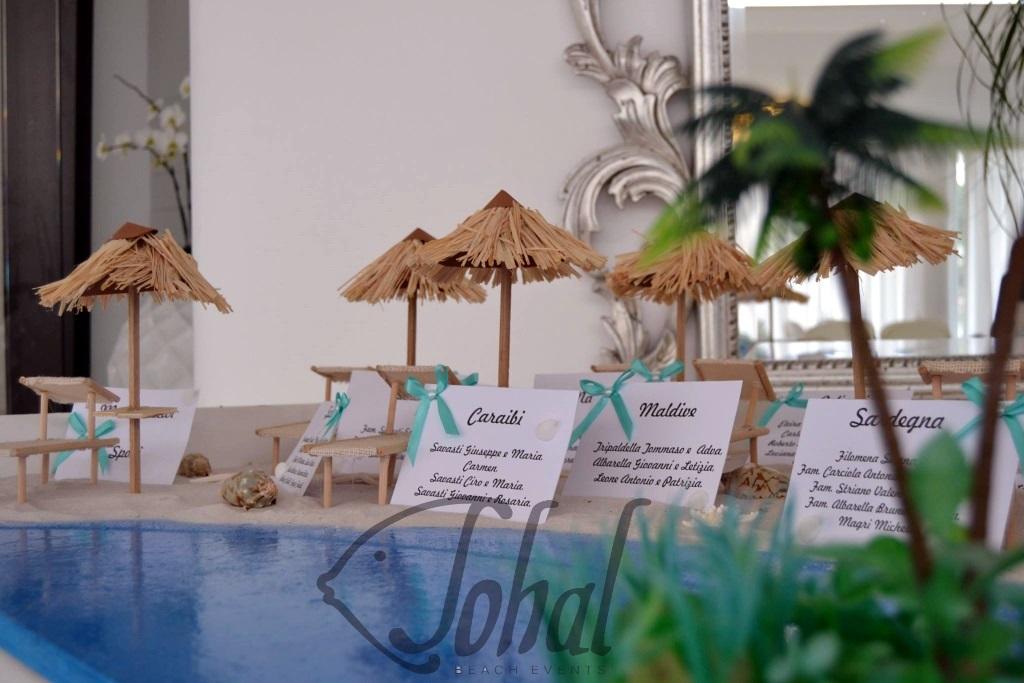 Popolare Tableau de mariage spiagge tropicali per un matrimonio in spiaggia  GM84